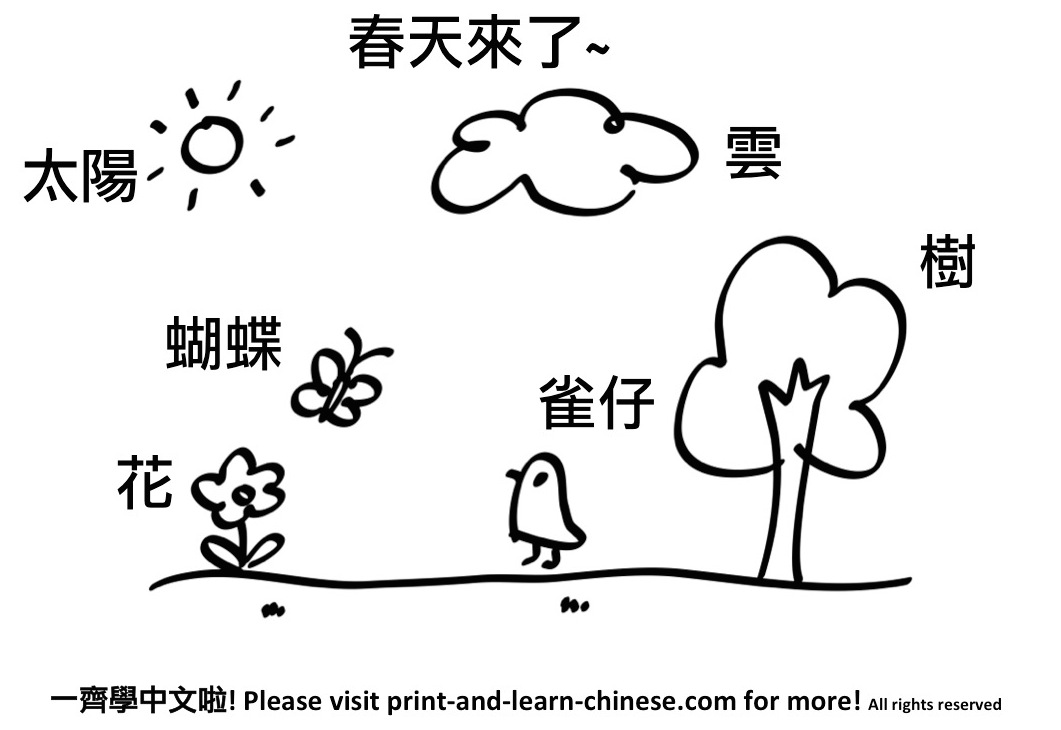 Chinese vocabulary | Print and learn Chinese